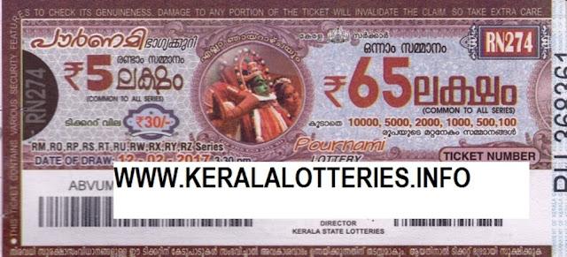 Full Result of Kerala lottery Pournami_RN-205