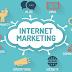 Internet Marketing: Promoting Your website
