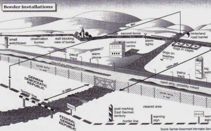 Instalasi Tembok Berlin