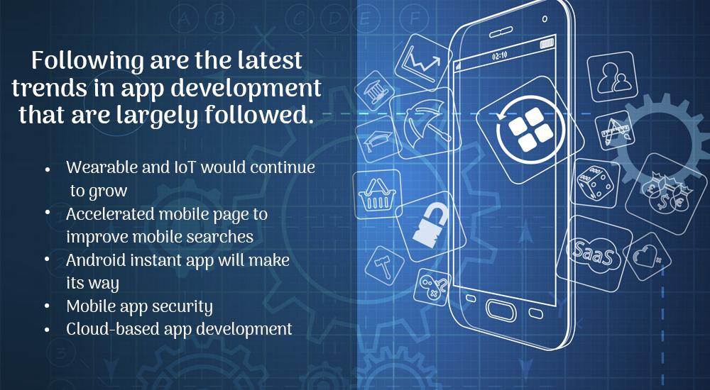 Latest Trends In App Development