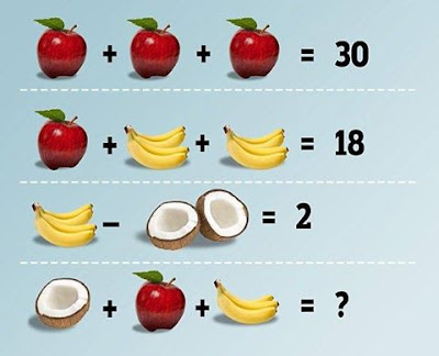 Fruits Math Picture Puzzle for Kids