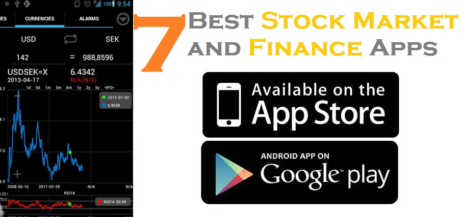 best personal finance app android india