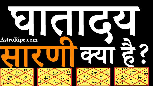 Ghatadaya | Ghatadaya kya hai | Ghatadaya in kundali | घातादय | घातादय क्या है ?