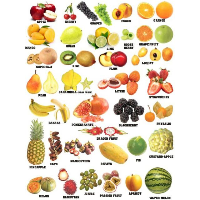 Nama buah dalam bahasa inggris