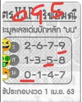 Thailand Lotto Direct Straight 3up Set Facebook Timeline 16 June 2020