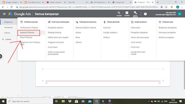 Halaman Perencanaan Keyword Planner