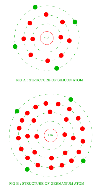 structure-of-silicon-and-germanium.png