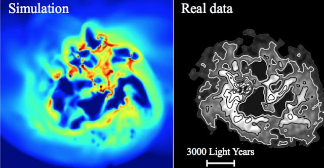 "Star formation in tiny dwarf galaxies can slowly ""heat up"" the dark matter, pushing it outwards. The left image shows the hydrogen gas density of a simulated dwarf galaxy, viewed from above. The right image shows the same for a real dwarf galaxy, IC 1613. In the simulation, repeated gas inflow and outflow causes the gravitational field strength at the centre of the dwarf to fluctuate. The dark matter responds to this by migrating out from the centre of the galaxy, an effect known as 'dark matter heating'. Credit: J. Read et al."
