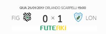 O placar de Figueirense 0x1 Londrina pela Primeira Fase da Primeira Liga 2017