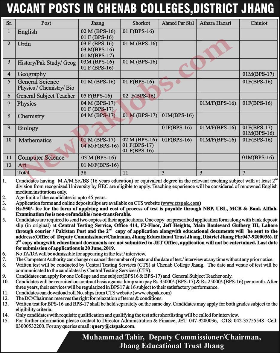 Jobs in Chenab College, District Jhang 02 June 2019