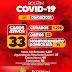 Jaguarari registra mais um óbito e 07 novos casos de Covid-19 no Boletim desta sexta-feira (05)