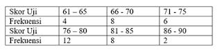 No 1 Asesment Matematika SMA Latihan (UN) Program IPA (Bagian 4)