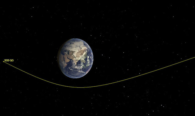 Asteroid the size of a car has near-miss with Earth!