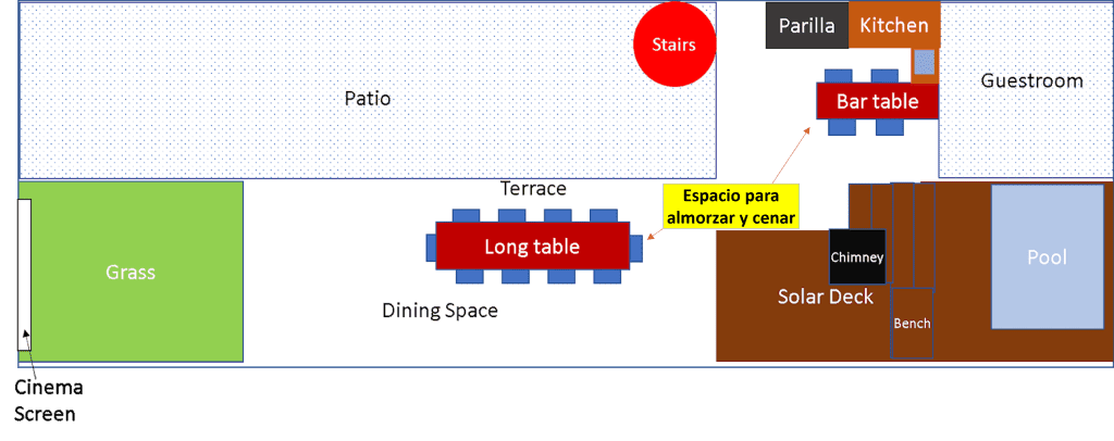 Diseño Terraza Casa Chorizo