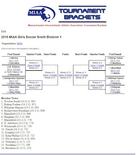 D1 - south girls soccer bracket