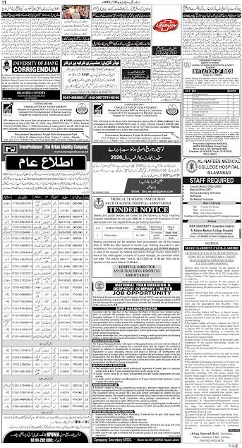 AL-Nafees Medical College Hospital Islamabad Lates Jobs 2021