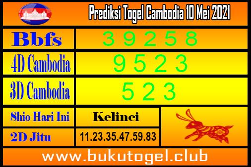 Perkiraan Toggle Kamboja untuk 10 Mei 2021