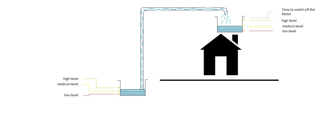 dc power supply ac to dc converter circuit vidnis