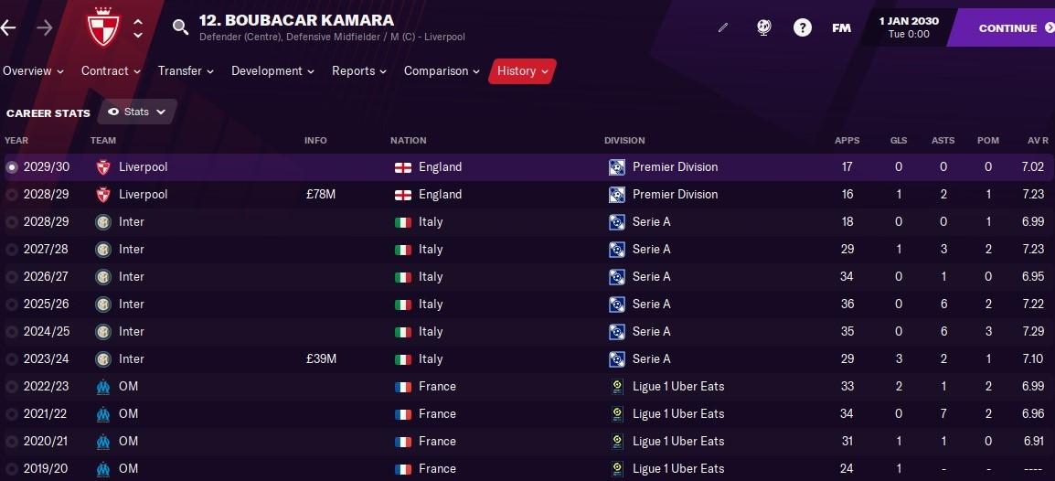 Boubacar Kamara: Career History until 2030