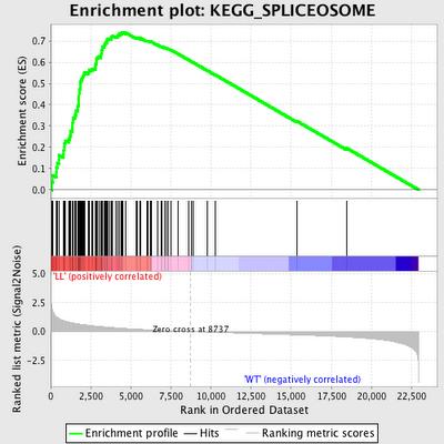 Pathway Analysis for High-Throughput Genomics Studies | R-bloggers