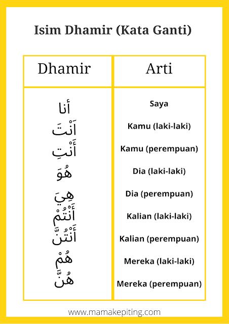 Isim Dhamir / Kata Ganti dalam Bahasa Arab