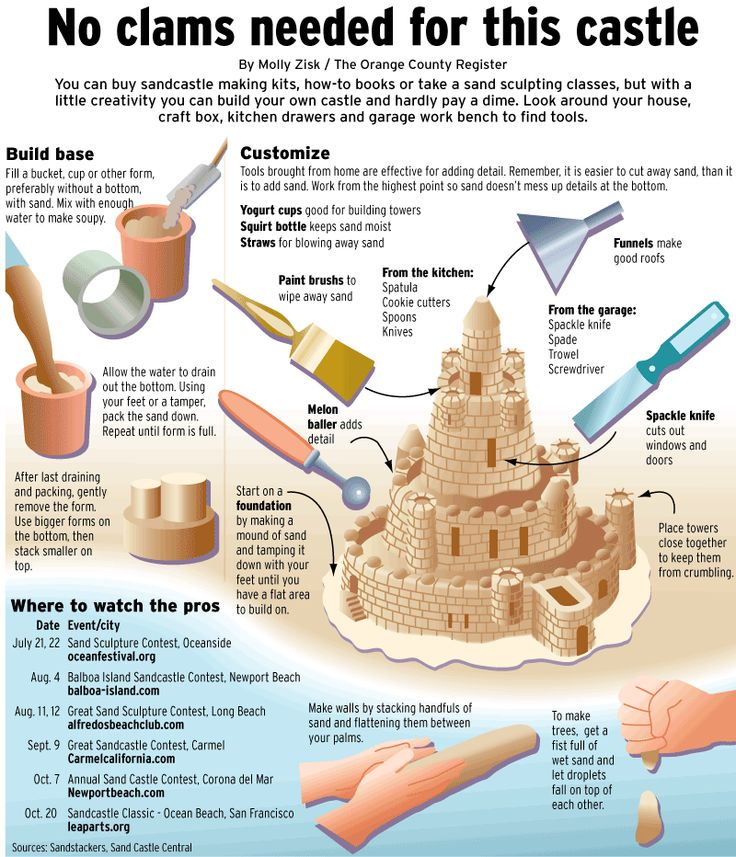 Make a sand castle kit from recycled and household items for Fun things to build with household items