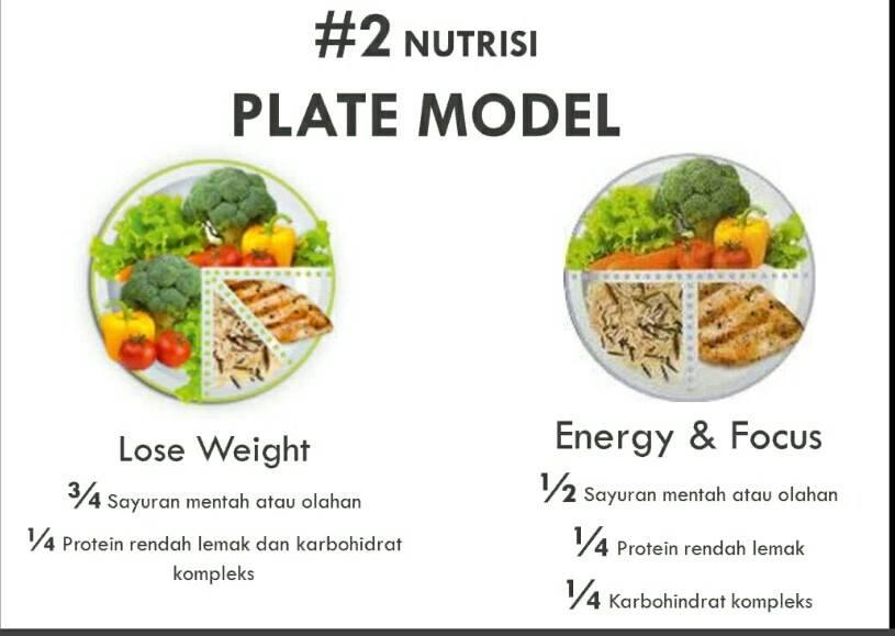 7 Karbohidrat Kompleks yang Baik Dikonsumsi Saat Diet