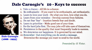 Motivational quote of the day by Dale Carnegie