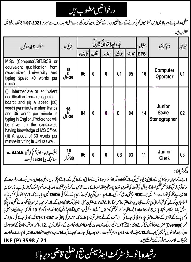 District And Session Courts latest Jobs For Computer Operator , Junior Clerk & other