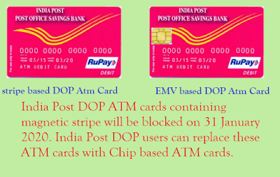 Without EVM chip based ATM card will be blocked