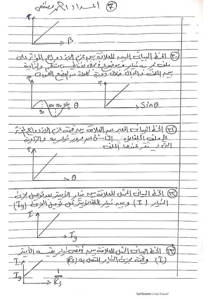 مراجعة نهائية على المنحنيات - فيزياء الثانوية العامة 7