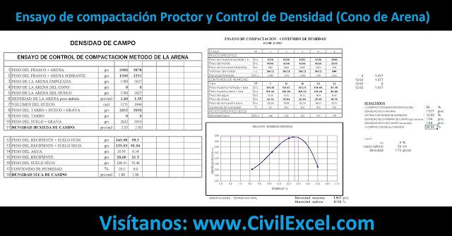Ensayo de compactación Proctor y Control de Densidad (Cono de Arena)