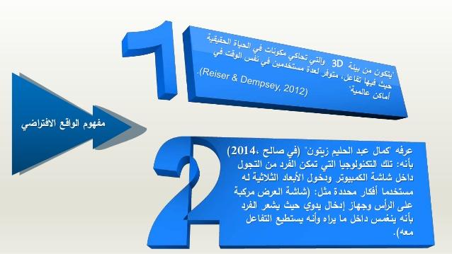 نموذج امتحان قصير تصميم وتكنولوجيا فصل أول للصفوف 7-8-9 لعام 2021