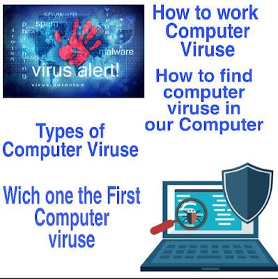 Computer Virus - कंप्यूटर वायरस से केसे बचे - कंप्यूटर वायरस कितने प्रकार का होता है