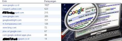 Free Ebook Mendatangkan Trafik Blog dari Google