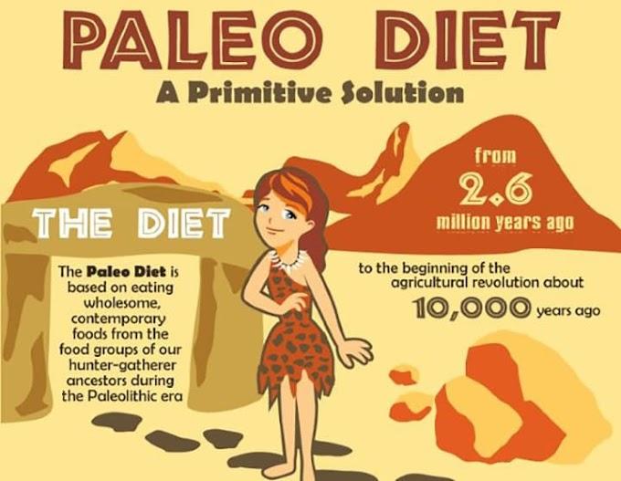 Resiko Kesehatan dari Paleo Diet