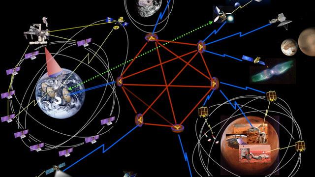 Συνεισφορά του ΔΠΘ στο νέο διαδικτυακό σύστημα επικοινωνιών του διαστημικού σταθμού ISS της NASA