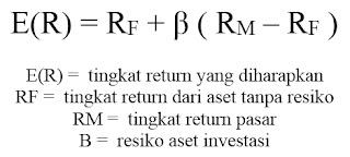 Permodelan Capital Asset Pricing Model (CAPM)