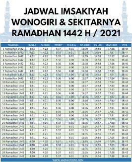 jadwal imsakiyah wonogiri 2021
