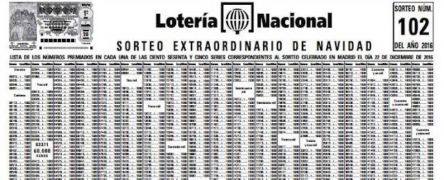 ejemplo de Lista oficial de premios de la loteria de navidad