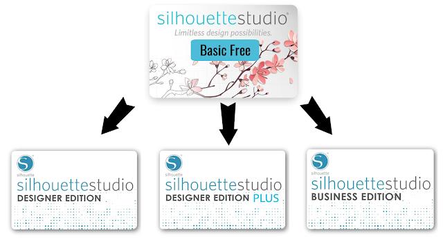 silhouette studio, business edition, designer edition, designer edition plus, software