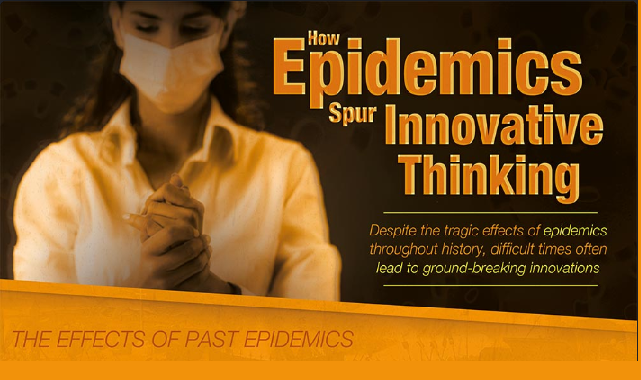 The Effect of Epidemics on Innovations #Infographic
