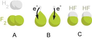 Menyetarakan Reaksi Kimia Dengan Metode Perubahan Bilangan Oksidasi (PBO)