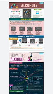 Alcohol flash card pdf