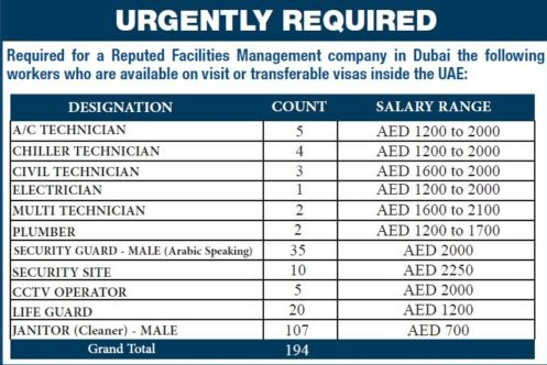 Urgently Required Chiller Technician, Civil Technician, Electrician, Multi Technician, Plumber, Security Guard, CCTV Operator, Life Guard  & Janitor(Cleaner) Skilled Staff for a Reputed Facilities Management Company in Dubai (UAE)
