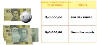 Tentukan nilai pecahan uang berikut www.simplenews.me