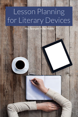 Looking for some lesson plans ideas for dialogue, imagery or point of view?  Then this post is for you! #middleschool #literarydevices
