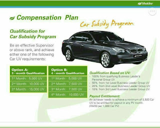 Program Car subsidy Shaklee