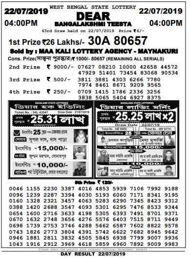 Dear Bangalakshmi Teesta, Lottery Sambad