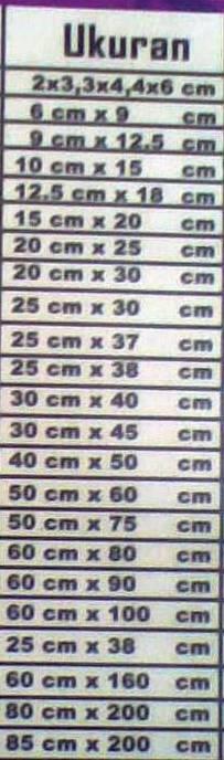 Macam Macam Ukuran Foto : macam, ukuran, Berbagai, Macam, Jenis, Ukuran, Menggunakan, PhotoShop